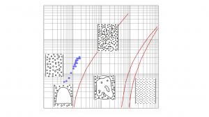 Фактические точки на карте Данса и Роса